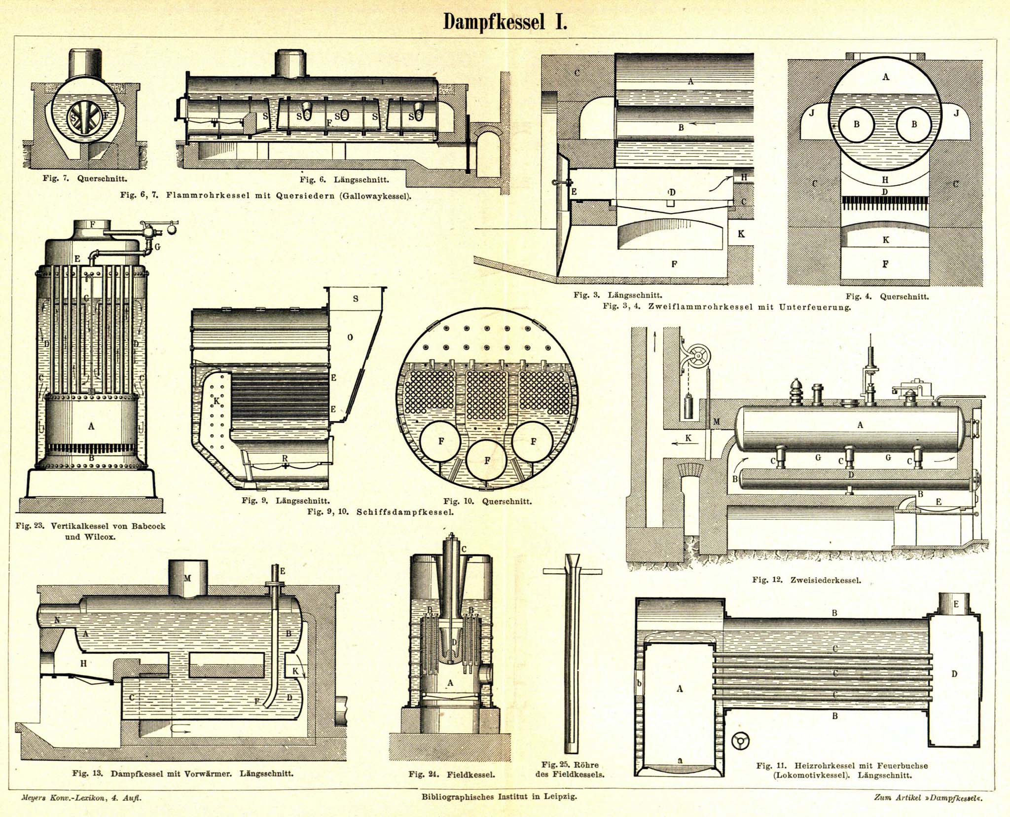 retro|bib - Seite aus Meyers Konversationslexikon: Dampfkessel I