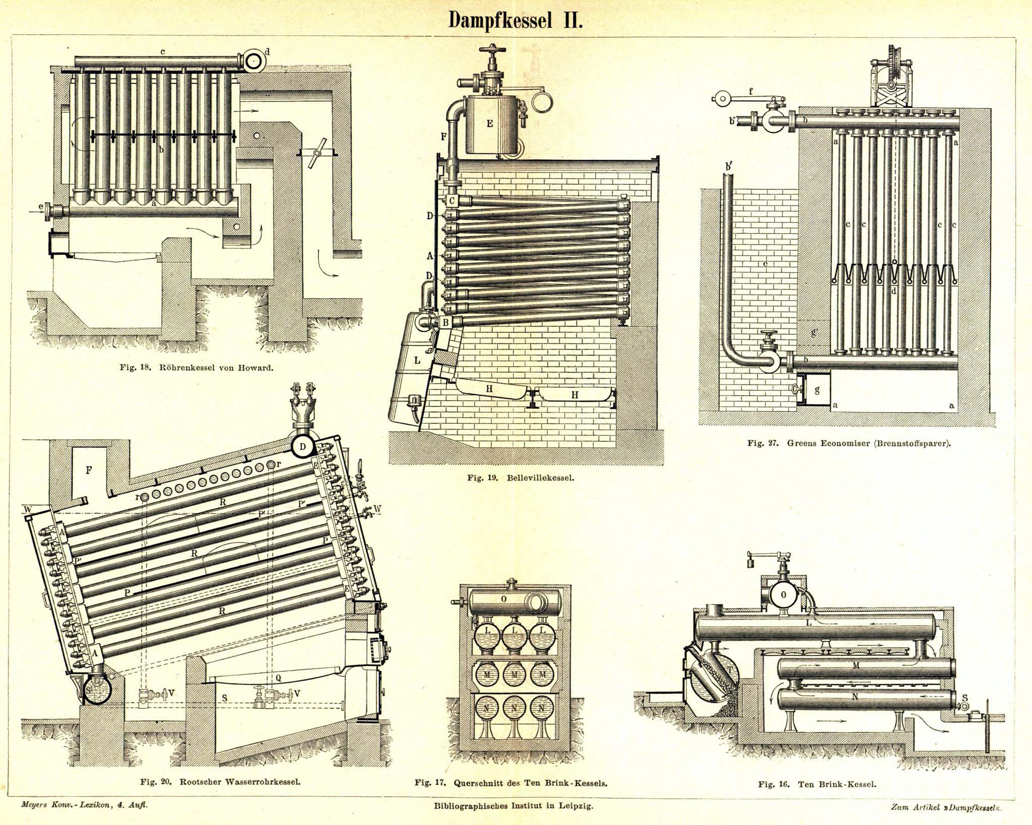 retro|bib - Seite aus Meyers Konversationslexikon: Dampfkessel II