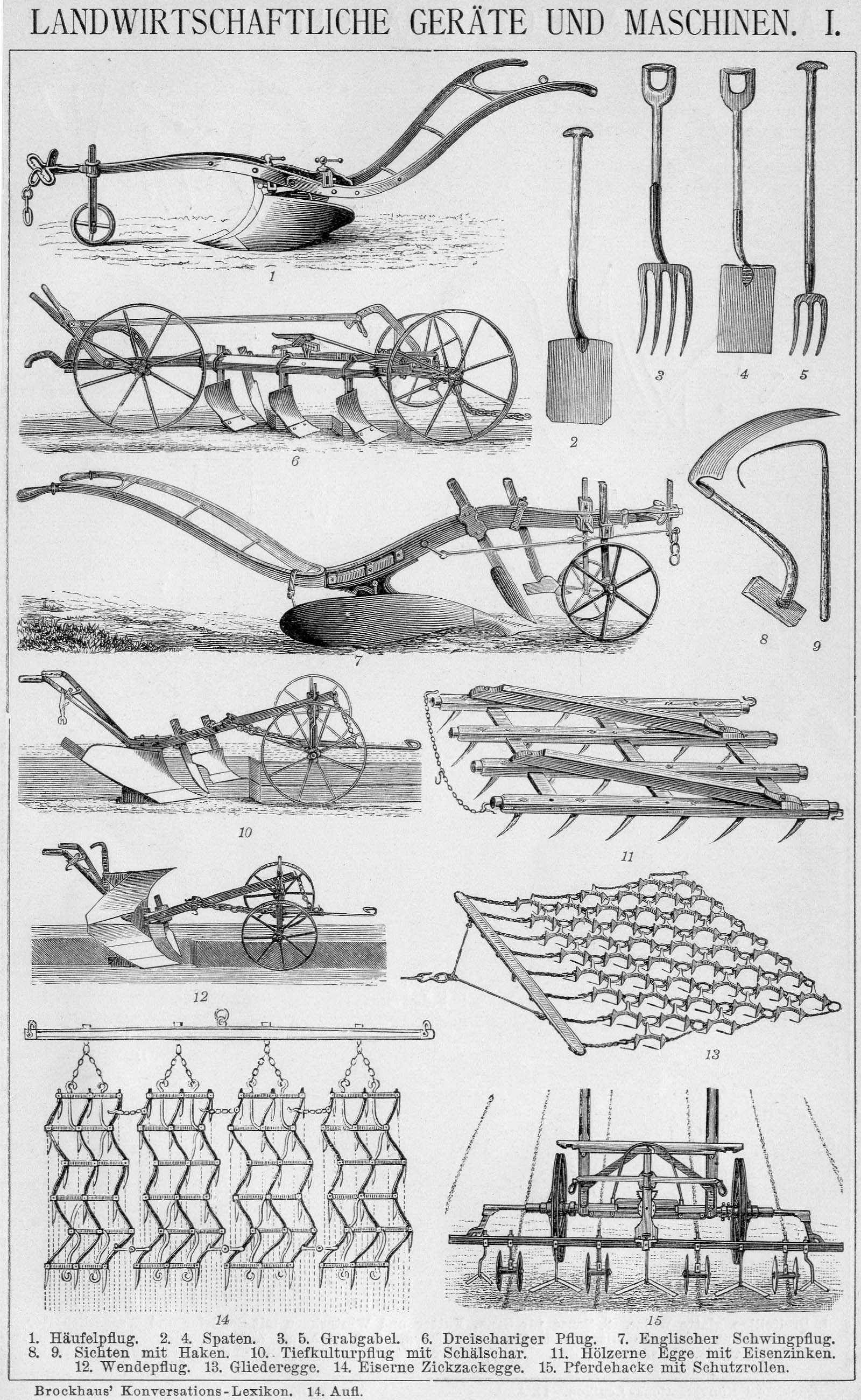 retro bib seite aus brockhaus konversationslexikon landwirtschaftliche ger te und maschinen i. Black Bedroom Furniture Sets. Home Design Ideas